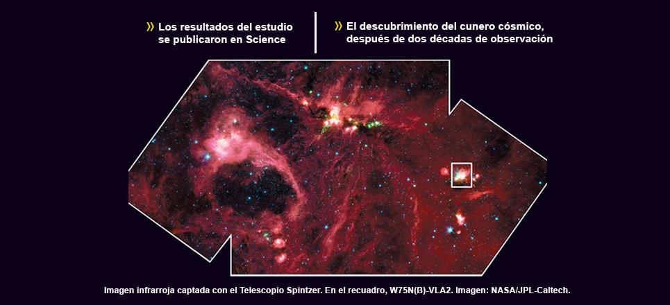La UNAM en la investigación del Universo