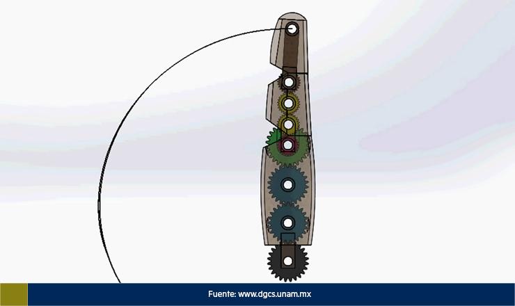 protesis mecanica 2