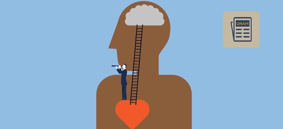 La relevancia de la inteligencia emocional