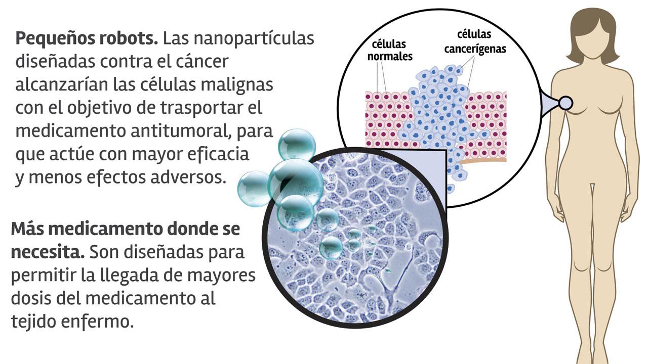 nanoparticulas_contenido4