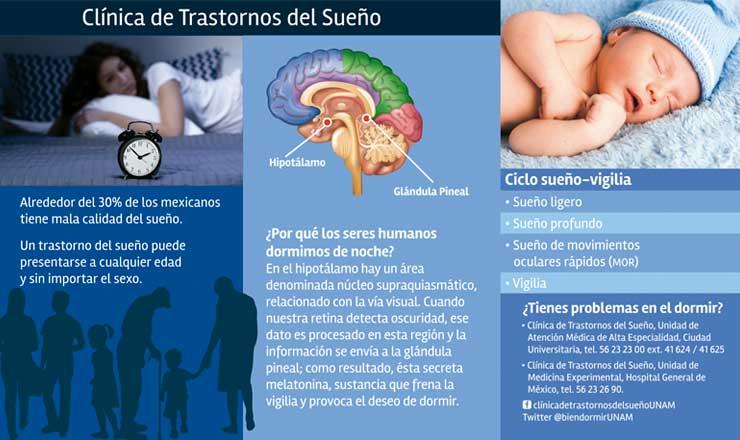 clinicasueno4