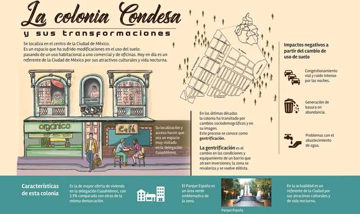 coloniaCONDESA3