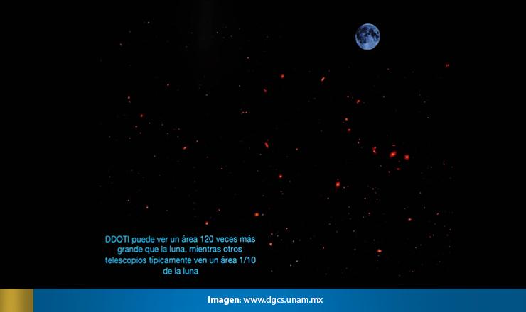 ASTRONOMIAUNAM2