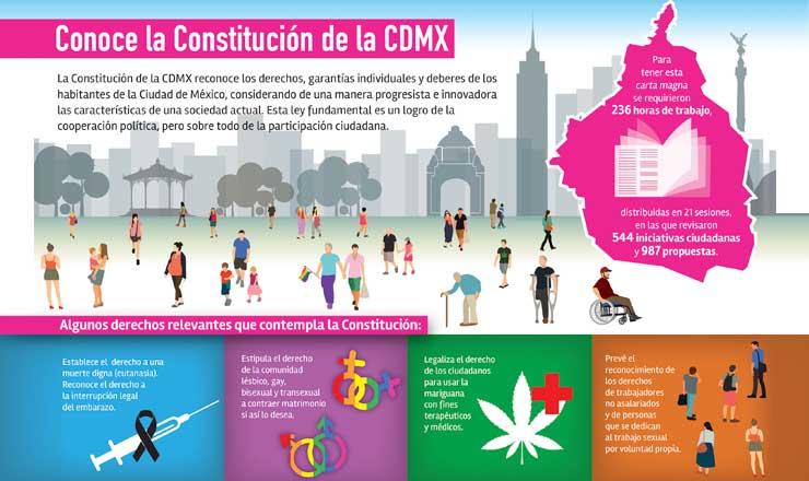 constitucionCDMX2