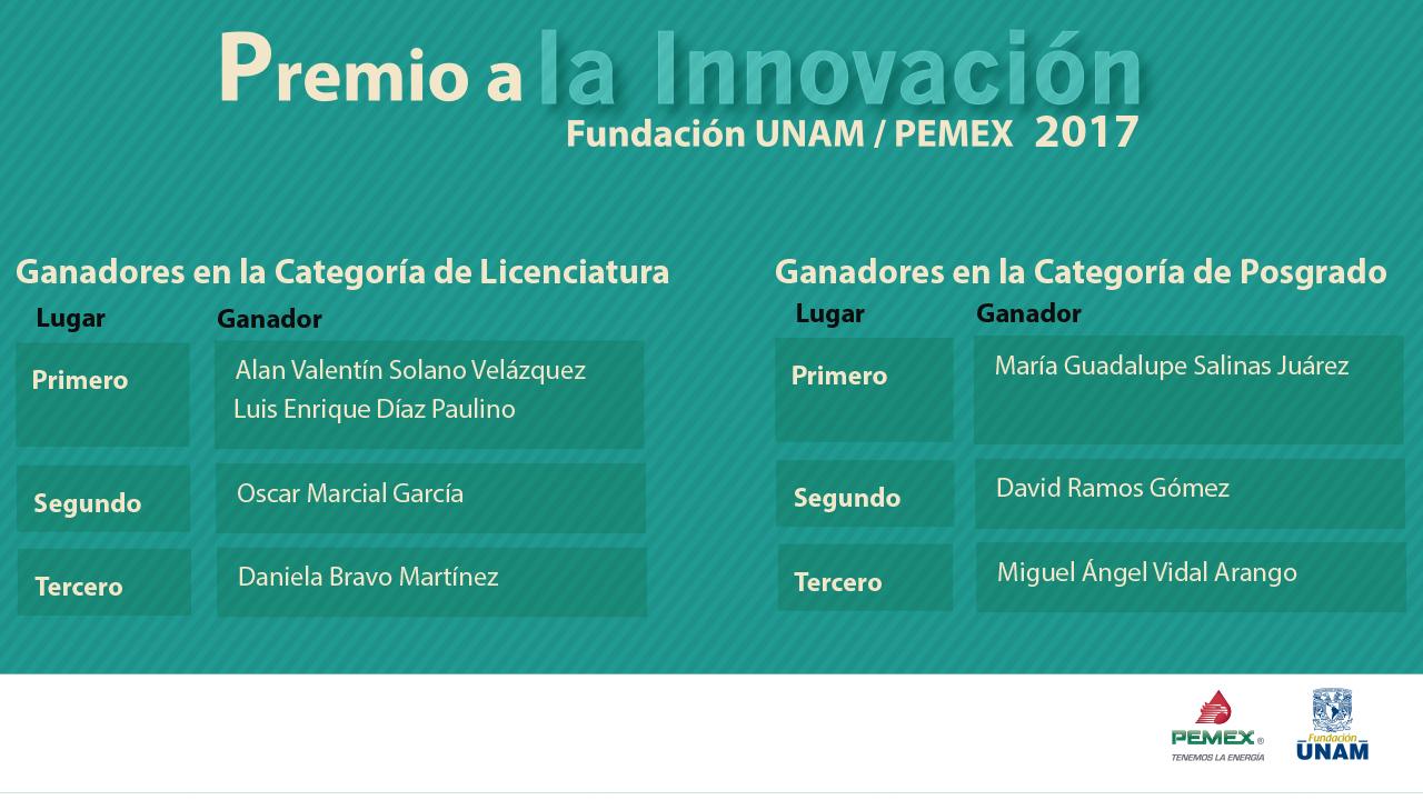 pemex_ganadores-01