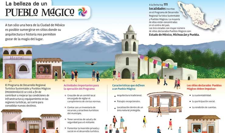pueblosMAGICOS2