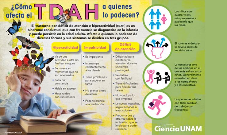 TDAH4