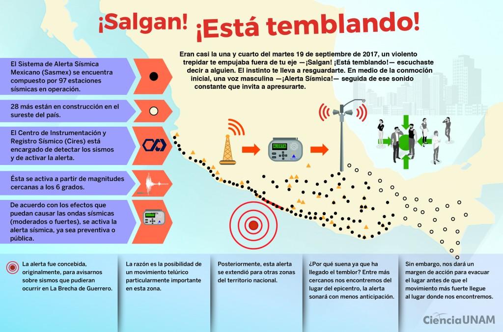 Alerta sismica_publimetro-01