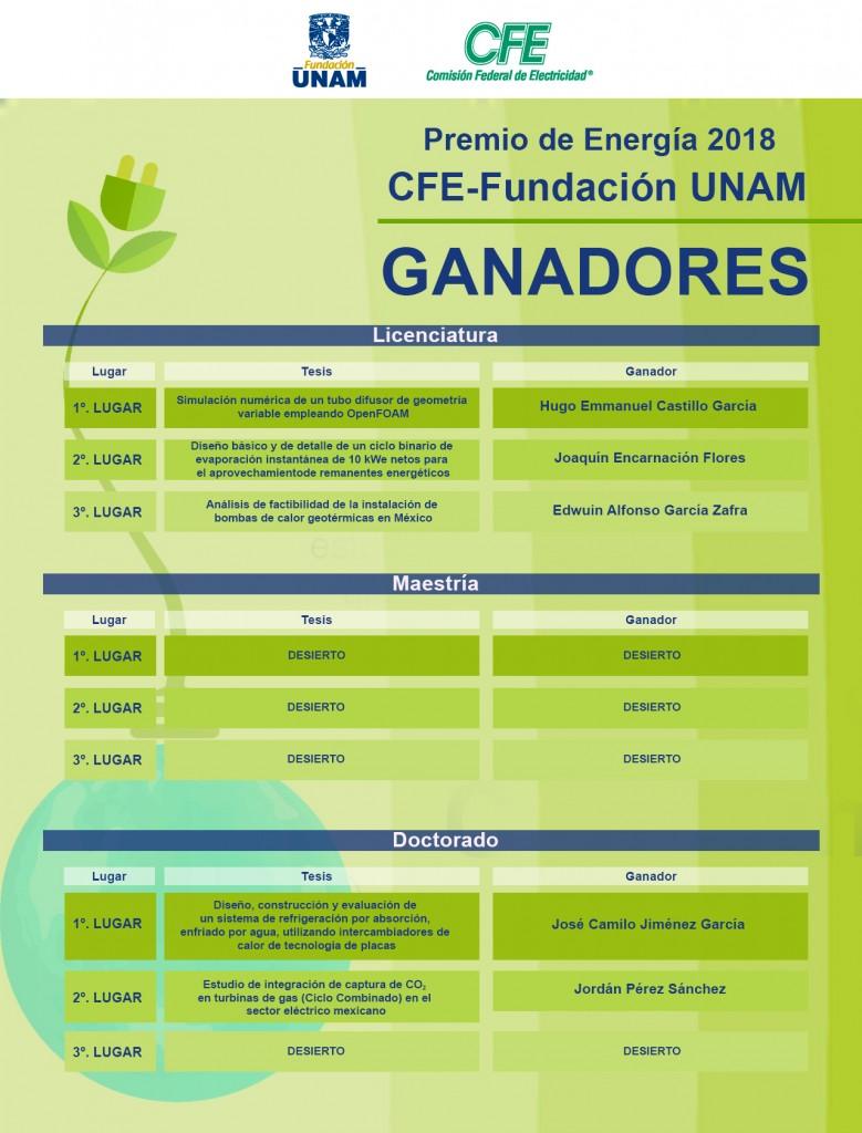 GANADORES_CFE_GENERAL