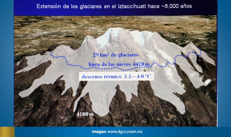 GLACIARES3